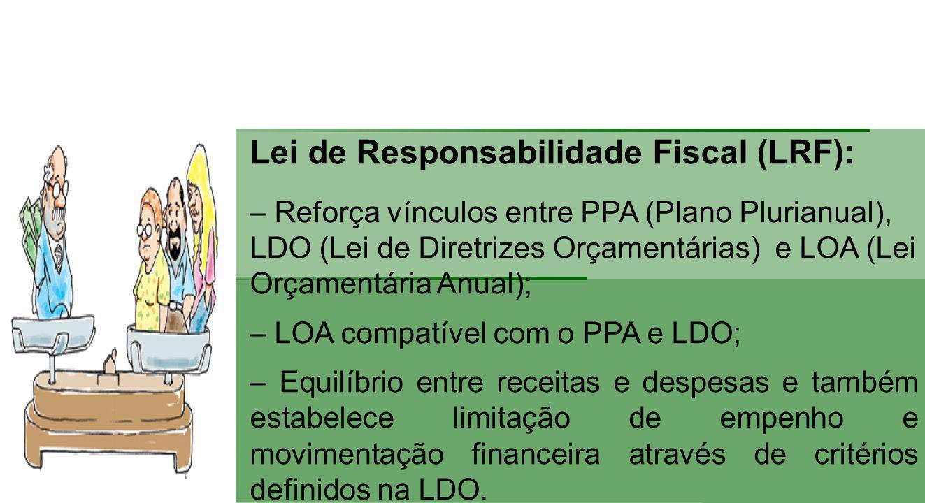 Lei de Responsabilidade Fiscal (LRF): – Reforça vínculos entre PPA (Plano Plurianual), LDO (Lei de Diretrizes Orçamentárias) e LOA (Lei Orçamentária Anual); – LOA compatível com o PPA e LDO; – Equilíbrio entre receitas e despesas e também estabelece limitação de empenho e movimentação financeira através de critérios definidos na LDO.