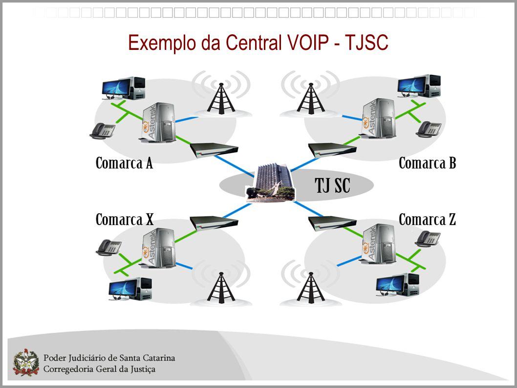 Exemplo da Central VOIP - TJSC