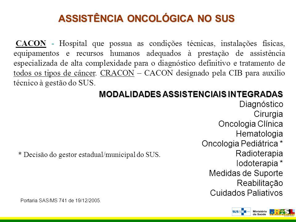 ASSISTÊNCIA ONCOLÓGICA NO SUS CACON - Hospital que possua as condições técnicas, instalações físicas, equipamentos e recursos humanos adequados à pres