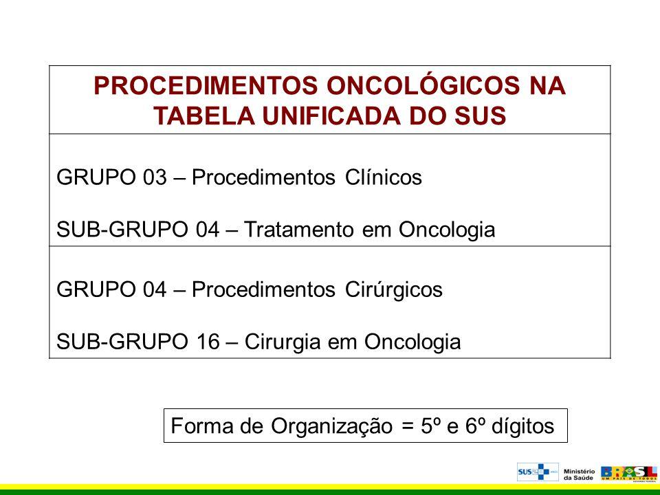PROCEDIMENTOS ONCOLÓGICOS NA TABELA UNIFICADA DO SUS GRUPO 03 – Procedimentos Clínicos SUB-GRUPO 04 – Tratamento em Oncologia GRUPO 04 – Procedimentos
