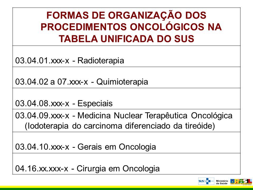 FORMAS DE ORGANIZAÇÃO DOS PROCEDIMENTOS ONCOLÓGICOS NA TABELA UNIFICADA DO SUS 03.04.01.xxx-x - Radioterapia 03.04.02 a 07.xxx-x - Quimioterapia 03.04
