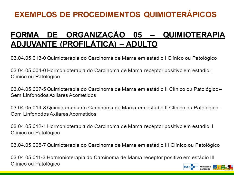 EXEMPLOS DE PROCEDIMENTOS QUIMIOTERÁPICOS FORMA DE ORGANIZAÇÃO 05 – QUIMIOTERAPIA ADJUVANTE (PROFILÁTICA) – ADULTO 03.04.05.013-0 Quimioterapia do Car