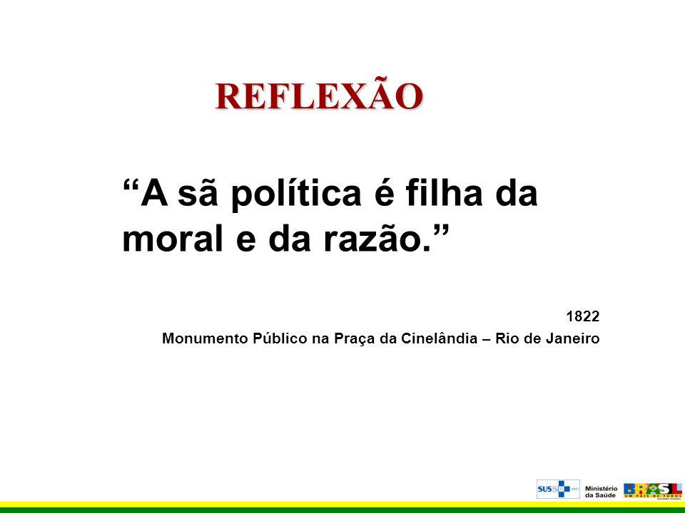 A sã política é filha da moral e da razão. 1822 Monumento Público na Praça da Cinelândia – Rio de Janeiro REFLEXÃO