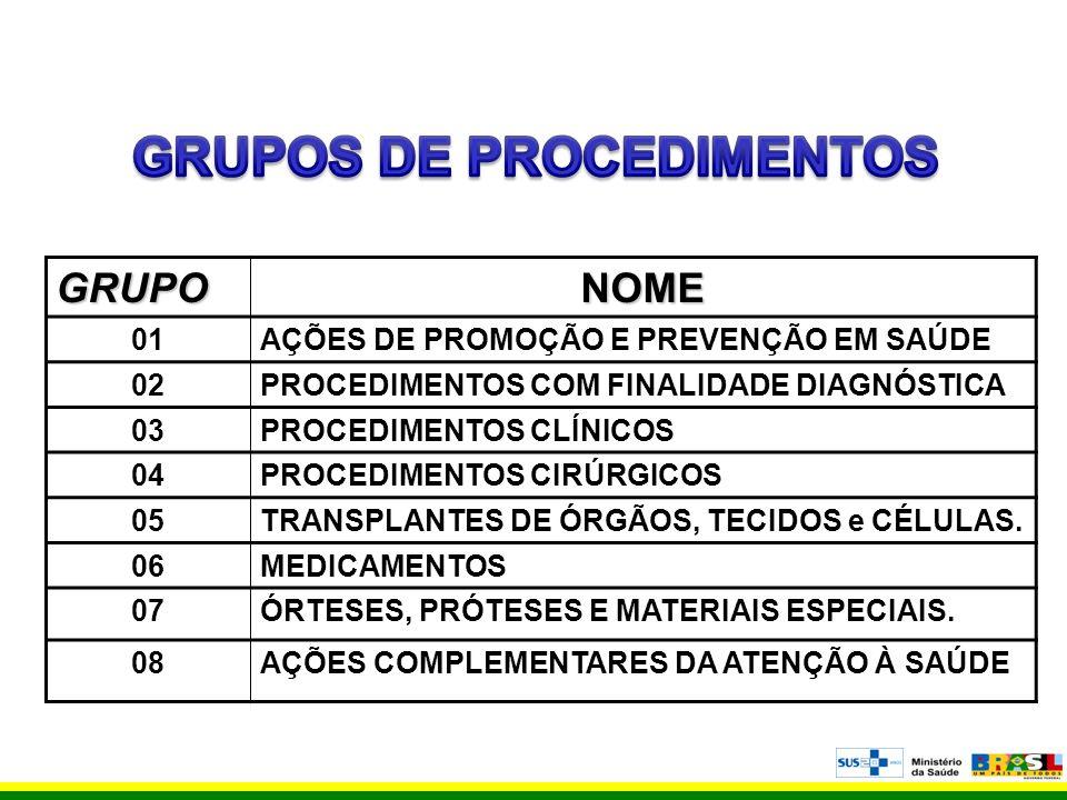 GRUPONOME 01AÇÕES DE PROMOÇÃO E PREVENÇÃO EM SAÚDE 02PROCEDIMENTOS COM FINALIDADE DIAGNÓSTICA 03PROCEDIMENTOS CLÍNICOS 04PROCEDIMENTOS CIRÚRGICOS 05TR