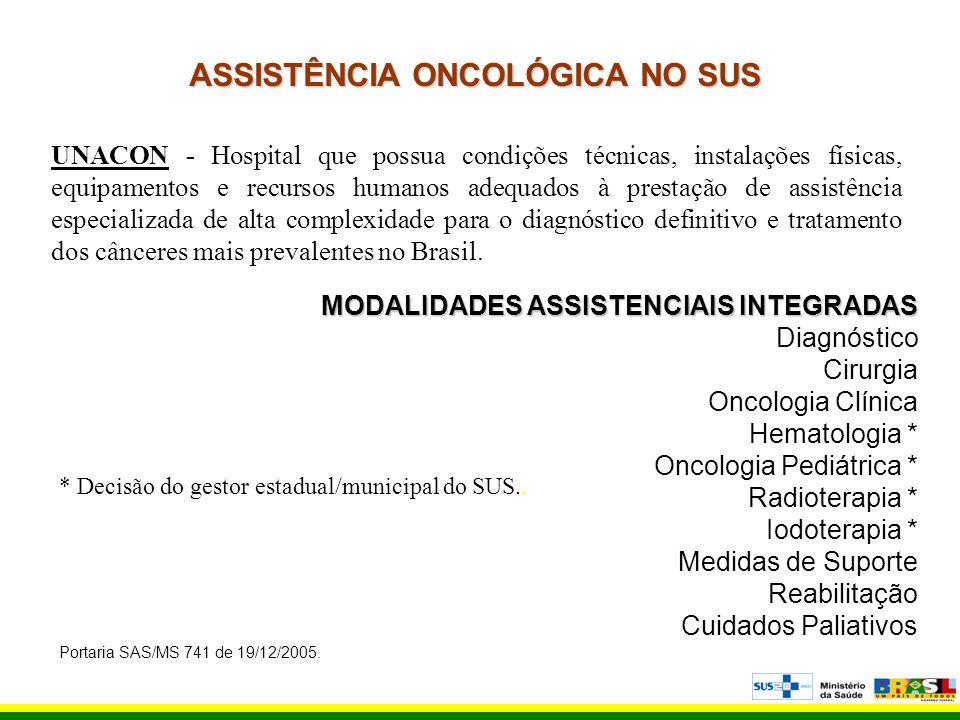 ASSISTÊNCIA ONCOLÓGICA NO SUS UNACON - Hospital que possua condições técnicas, instalações físicas, equipamentos e recursos humanos adequados à presta