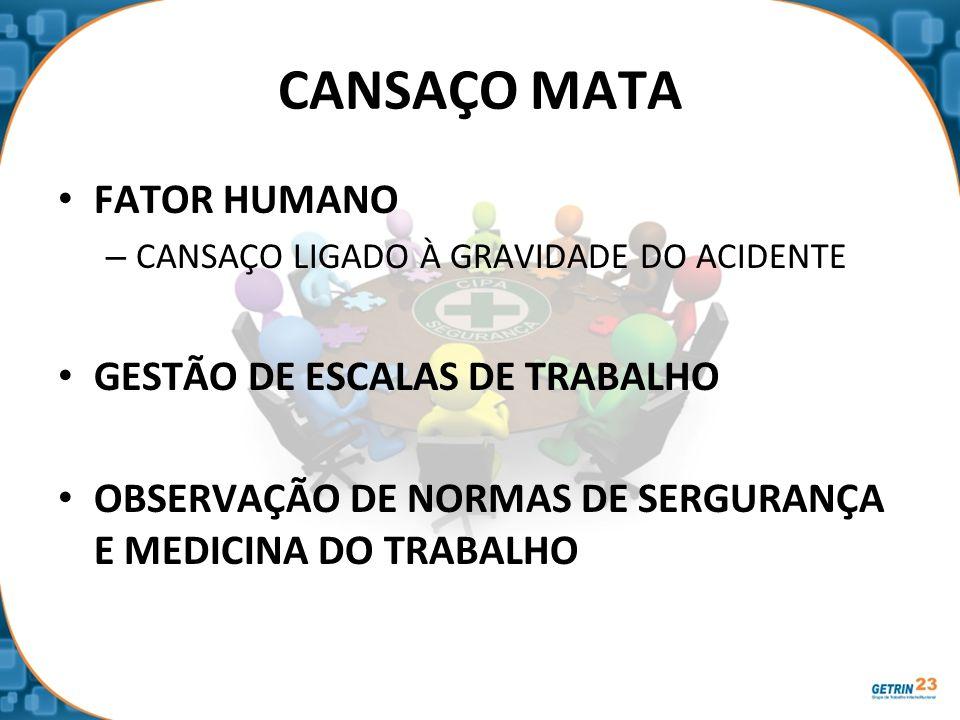 CANSAÇO MATA FATOR HUMANO – CANSAÇO LIGADO À GRAVIDADE DO ACIDENTE GESTÃO DE ESCALAS DE TRABALHO OBSERVAÇÃO DE NORMAS DE SERGURANÇA E MEDICINA DO TRAB