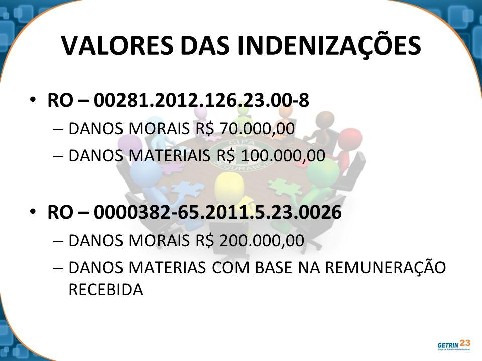 VALORES DAS INDENIZAÇÕES RO – 00281.2012.126.23.00-8 – DANOS MORAIS R$ 70.000,00 – DANOS MATERIAIS R$ 100.000,00 RO – 0000382-65.2011.5.23.0026 – DANO