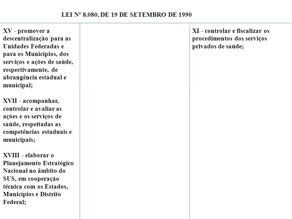 LEI Nº 8.080, DE 19 DE SETEMBRO DE 1990 XV - promover a descentralização para as Unidades Federadas e para os Municípios, dos serviços e ações de saúd