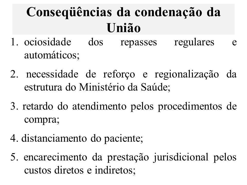 1.ociosidade dos repasses regulares e automáticos; 2. necessidade de reforço e regionalização da estrutura do Ministério da Saúde; 3. retardo do atend