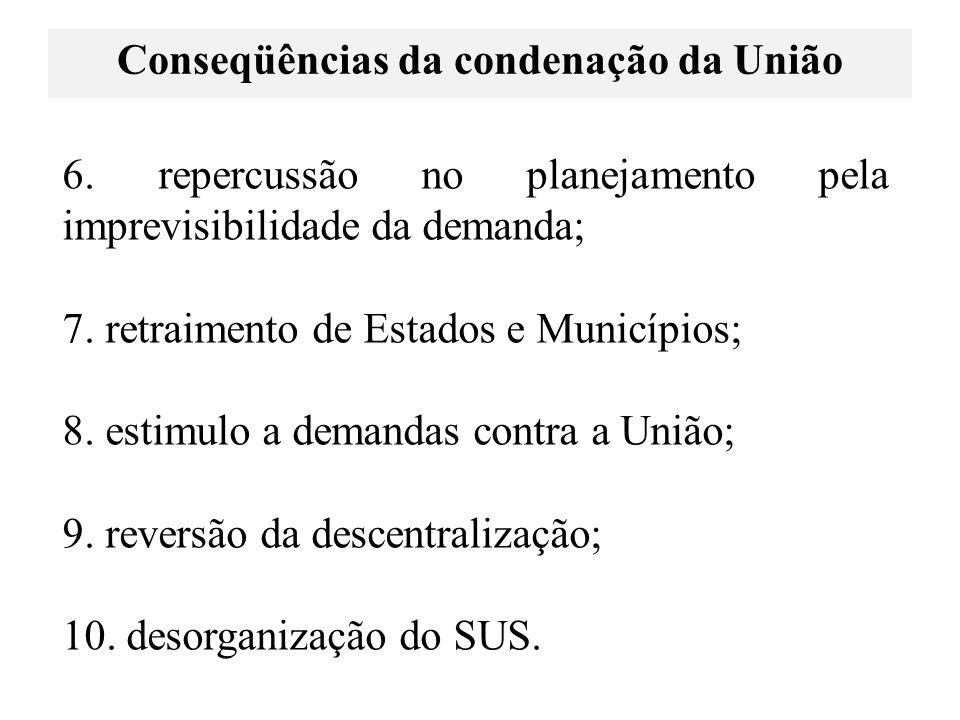 6. repercussão no planejamento pela imprevisibilidade da demanda; 7. retraimento de Estados e Municípios; 8. estimulo a demandas contra a União; 9. re