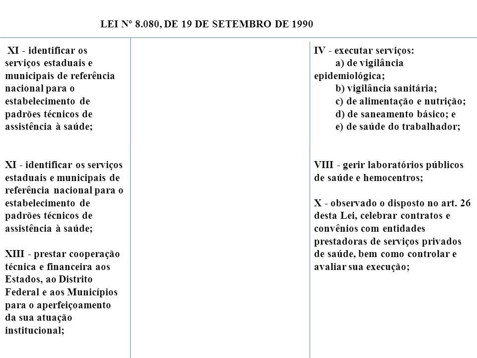 LEI Nº 8.080, DE 19 DE SETEMBRO DE 1990 XI - identificar os serviços estaduais e municipais de referência nacional para o estabelecimento de padrões t