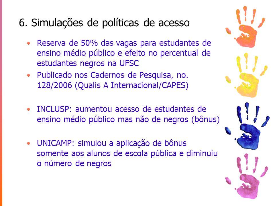 7) Programa de Ações Afirmativas/UFSC (PAA) Preparação do acesso: divulgação do Programa, ampliação do pré- vestibular gratuito da UFSC; Acesso: - cotas :20% para oriundos do EF/EM público 10% para negros prioritariamente de EF/EM público - vagas supl.