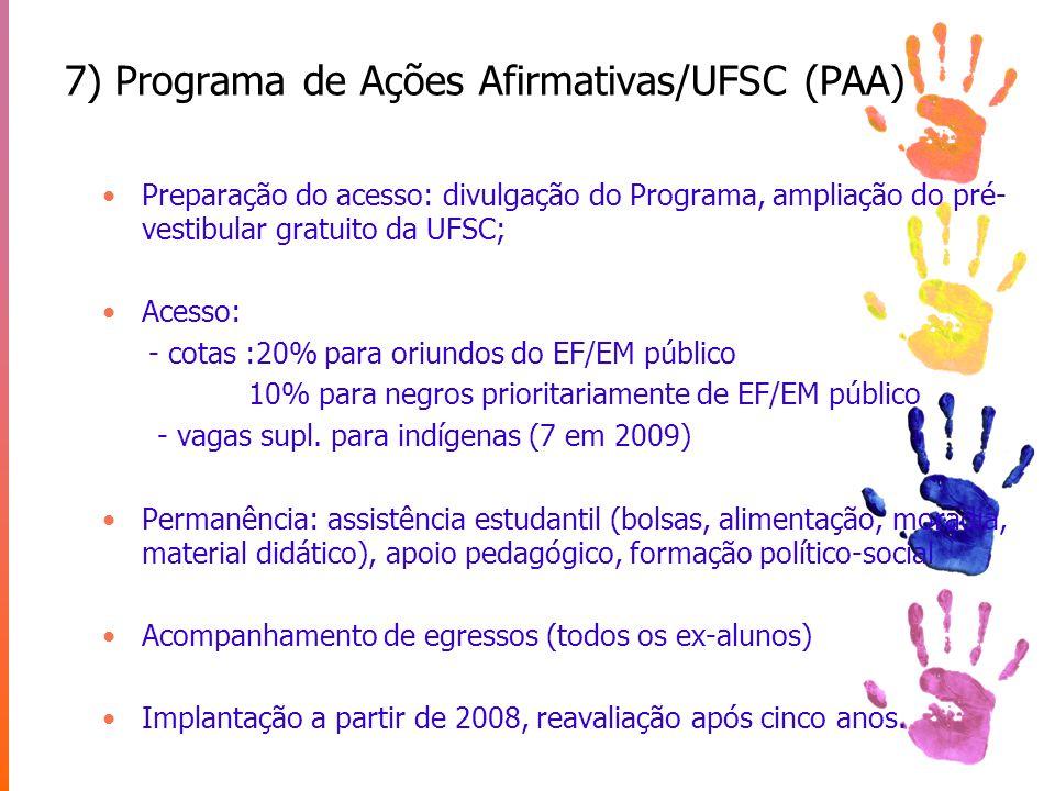 Pré-Vestibular: % de aprovação em Ensino Superior Público (UFSC/Udesc/CEFET)
