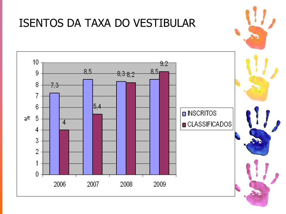 Como os negros de classe média são tratados no Brasil Januário Alves de Santana, 07/08/2009 Funcionário da USP, espancado por ser o ladrão de seu próprio carro, um Ecosport, em frente ao supermercado Carrefour, teve seu maxilar deslocado do crânio (Não somos racistas?) Foto: Globo.com www.osascoagora.com.br/gera/violencia-no- carrefour-de-osasco-homem-negro-espancado- supeito-de-roubar-o-proprio-carro/ Negros são sempre suspeitos