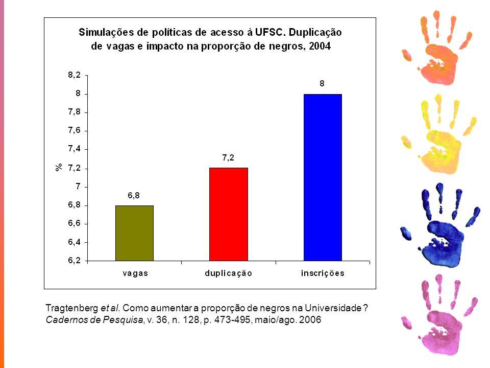 Tragtenberg et al.Como aumentar a proporção de negros na Universidade .