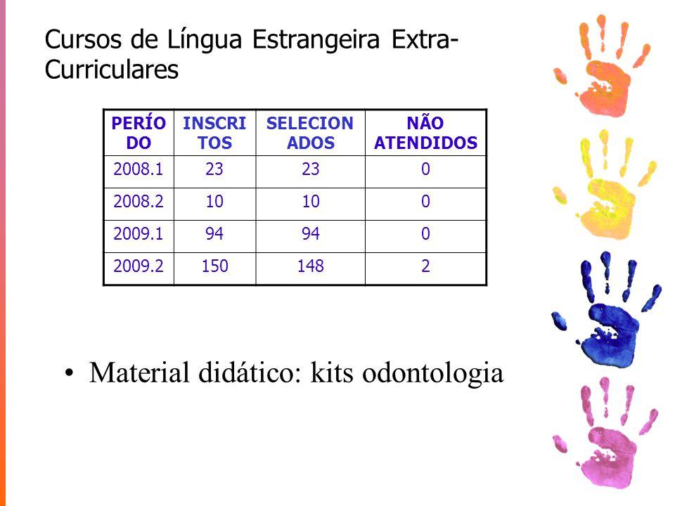 Cursos de Língua Estrangeira Extra- Curriculares Material didático: kits odontologia PERÍO DO INSCRI TOS SELECION ADOS NÃO ATENDIDOS 2008.123 0 2008.2