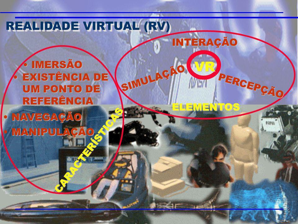 REALIDADE VIRTUAL (RV) IMERSÃO IMERSÃO EXISTÊNCIA DE UM PONTO DE REFERÊNCIAEXISTÊNCIA DE UM PONTO DE REFERÊNCIA MANIPULAÇÃO INTERAÇÃO PERCEPÇÃO VR SIMULAÇÃO CARACTERÍSTICAS ELEMENTOS NAVEGAÇÃO NAVEGAÇÃO