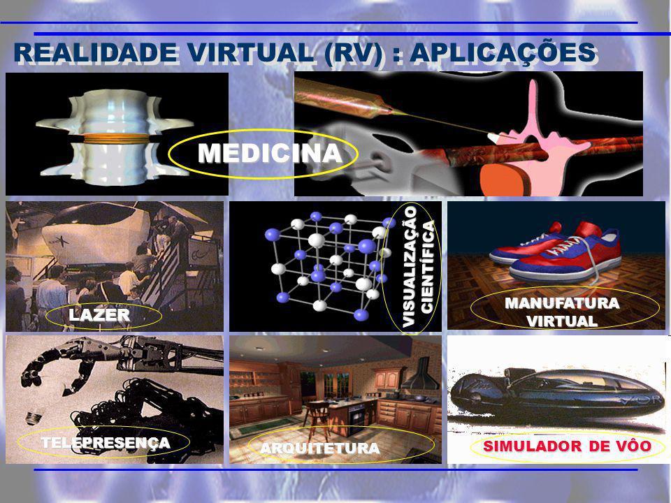 REALIDADE VIRTUAL (RV) : APLICAÇÕES REALIDADE VIRTUAL (RV) : APLICAÇÕES MEDICINA TELEPRESENÇA SIMULADOR DE VÔO ARQUITETURA AZER LAZER MANUFATURA VIRTUAL VISUALIZAÇÃO CIENTÍFICA