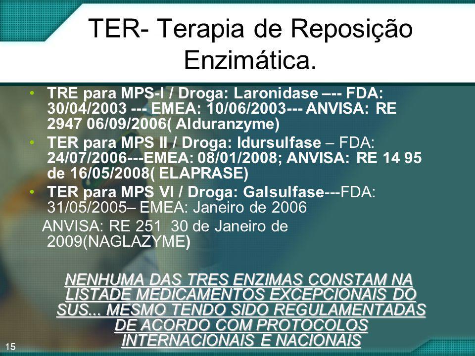 15 TER- Terapia de Reposição Enzimática. TRE para MPS-I / Droga: Laronidase –-- FDA: 30/04/2003 --- EMEA: 10/06/2003--- ANVISA: RE 2947 06/09/2006( Al