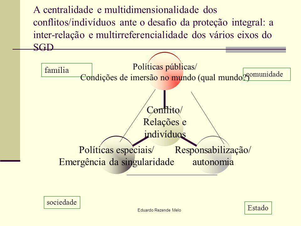 Eduardo Rezende Melo A centralidade e multidimensionalidade dos conflitos/indivíduos ante o desafio da proteção integral: a inter-relação e multirrefe