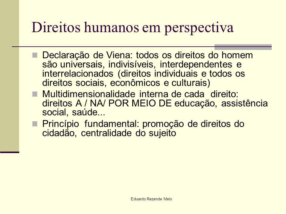 Direitos humanos em perspectiva Declaração de Viena: todos os direitos do homem são universais, indivisíveis, interdependentes e interrelacionados (di
