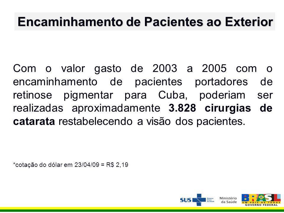 Com o valor gasto de 2003 a 2005 com o encaminhamento de pacientes portadores de retinose pigmentar para Cuba, poderiam ser realizadas aproximadamente 3.828 cirurgias de catarata restabelecendo a visão dos pacientes.