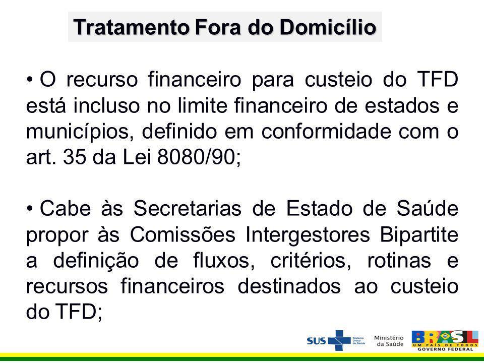 O recurso financeiro para custeio do TFD está incluso no limite financeiro de estados e municípios, definido em conformidade com o art.
