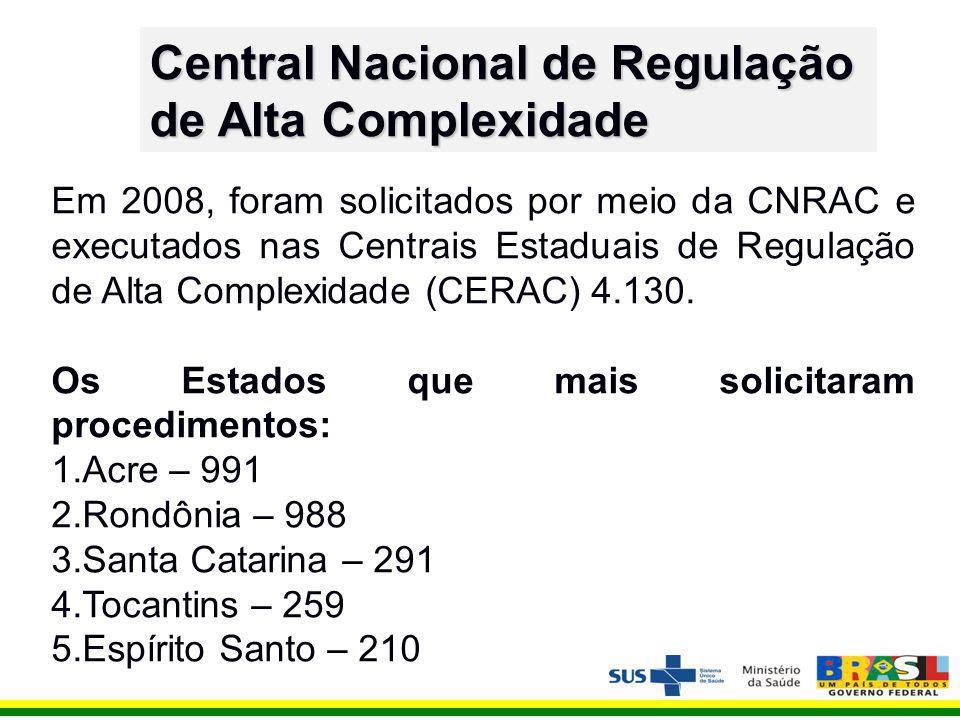 Em 2008, foram solicitados por meio da CNRAC e executados nas Centrais Estaduais de Regulação de Alta Complexidade (CERAC) 4.130.