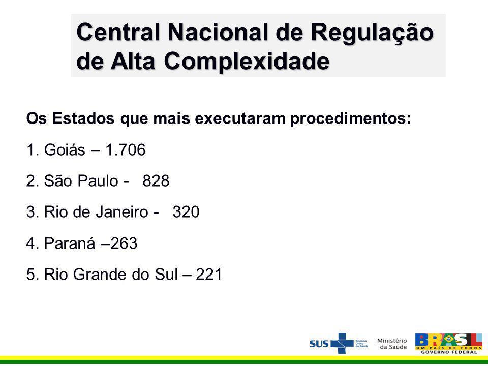 Os Estados que mais executaram procedimentos: 1.Goiás – 1.706 2.