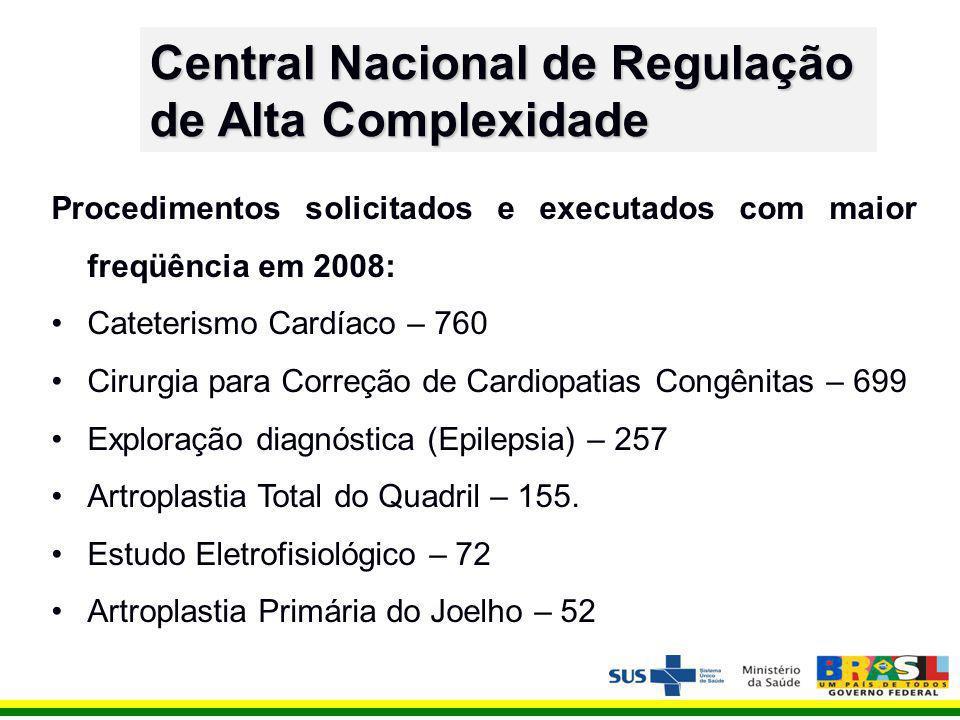 Procedimentos solicitados e executados com maior freqüência em 2008: Cateterismo Cardíaco – 760 Cirurgia para Correção de Cardiopatias Congênitas – 699 Exploração diagnóstica (Epilepsia) – 257 Artroplastia Total do Quadril – 155.