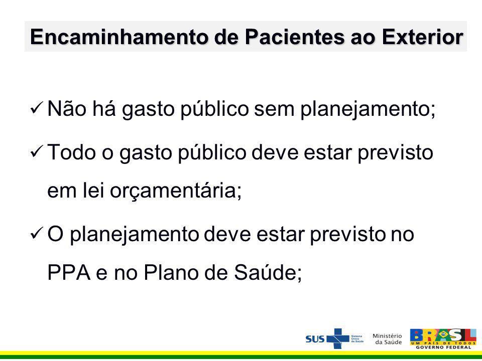 Não há gasto público sem planejamento; Todo o gasto público deve estar previsto em lei orçamentária; O planejamento deve estar previsto no PPA e no Plano de Saúde; Encaminhamento de Pacientes ao Exterior