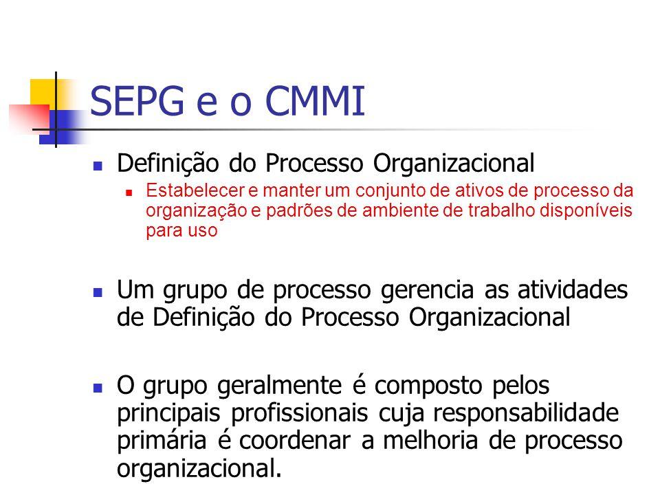SEPG e o CMMI Definição do Processo Organizacional Estabelecer e manter um conjunto de ativos de processo da organização e padrões de ambiente de trab
