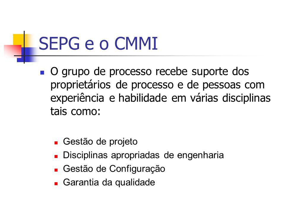 SEPG e o CMMI O grupo de processo recebe suporte dos proprietários de processo e de pessoas com experiência e habilidade em várias disciplinas tais co
