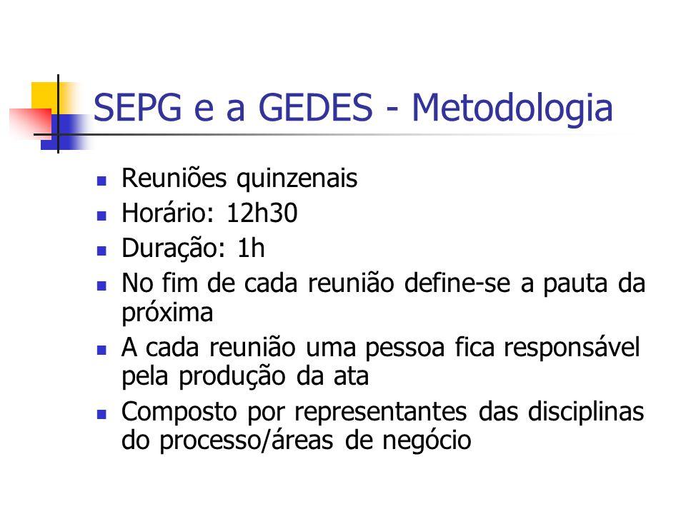 SEPG e a GEDES - Metodologia Reuniões quinzenais Horário: 12h30 Duração: 1h No fim de cada reunião define-se a pauta da próxima A cada reunião uma pes