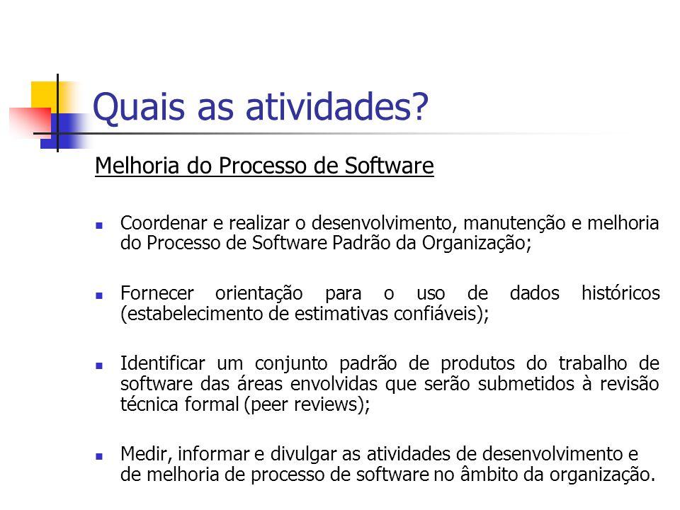 Quais as atividades? Melhoria do Processo de Software Coordenar e realizar o desenvolvimento, manutenção e melhoria do Processo de Software Padrão da