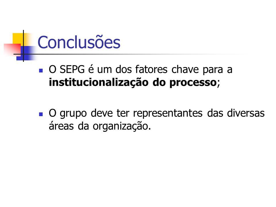Conclusões O SEPG é um dos fatores chave para a institucionalização do processo; O grupo deve ter representantes das diversas áreas da organização.