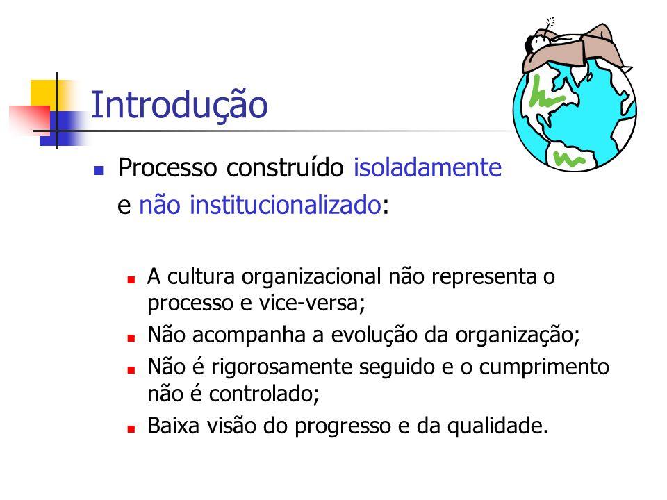 Introdução Processo construído isoladamente e não institucionalizado: A cultura organizacional não representa o processo e vice-versa; Não acompanha a