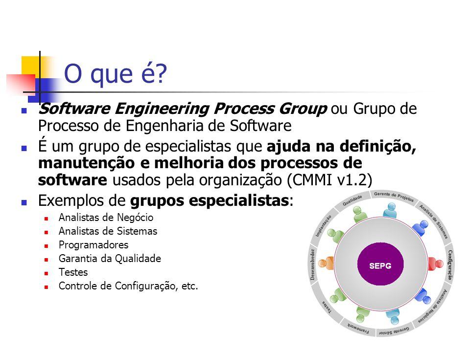 O que é? Software Engineering Process Group ou Grupo de Processo de Engenharia de Software É um grupo de especialistas que ajuda na definição, manuten