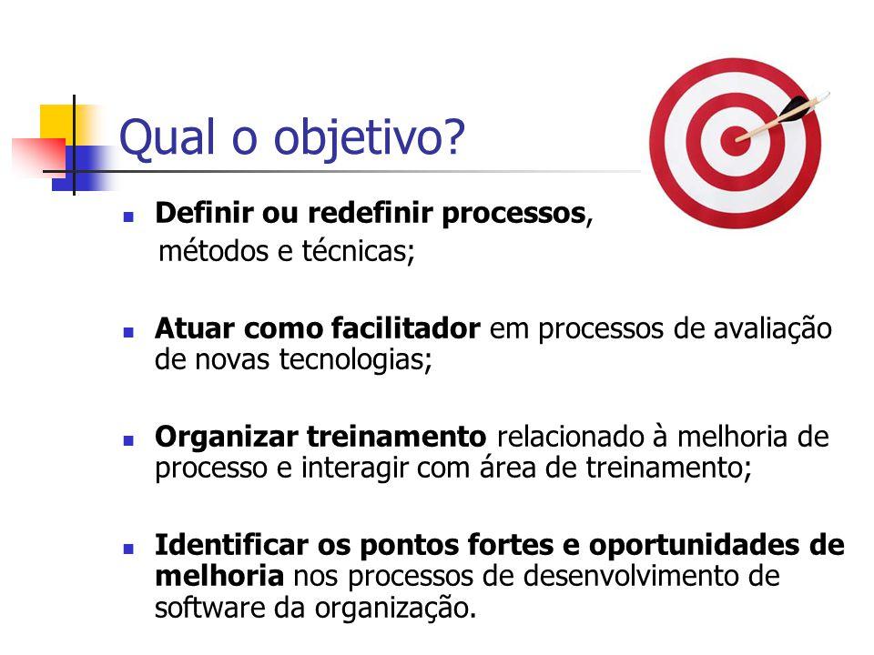 Qual o objetivo? Definir ou redefinir processos, métodos e técnicas; Atuar como facilitador em processos de avaliação de novas tecnologias; Organizar
