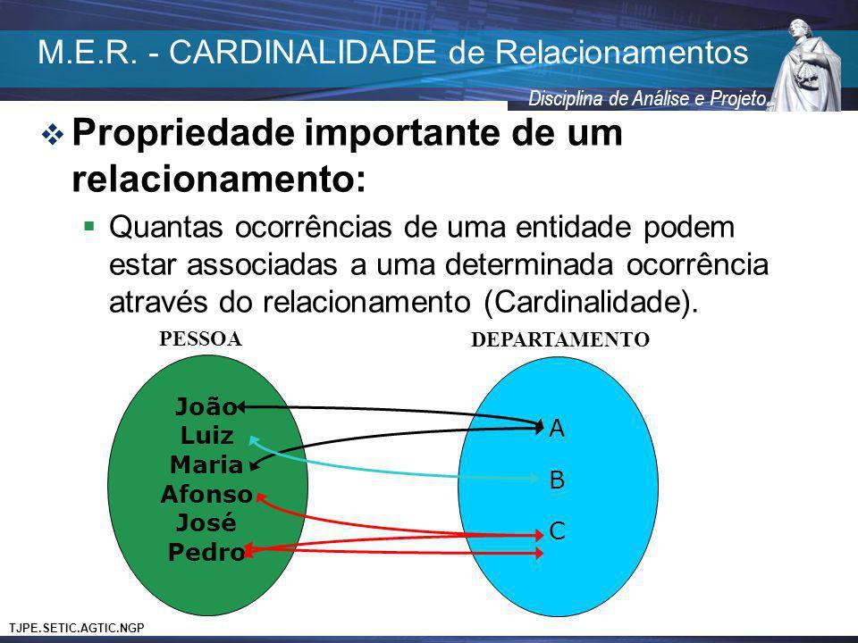 TJPE.SETIC.AGTIC.NGP Disciplina de Análise e Projeto M.E.R. - CARDINALIDADE de Relacionamentos Propriedade importante de um relacionamento: Quantas oc