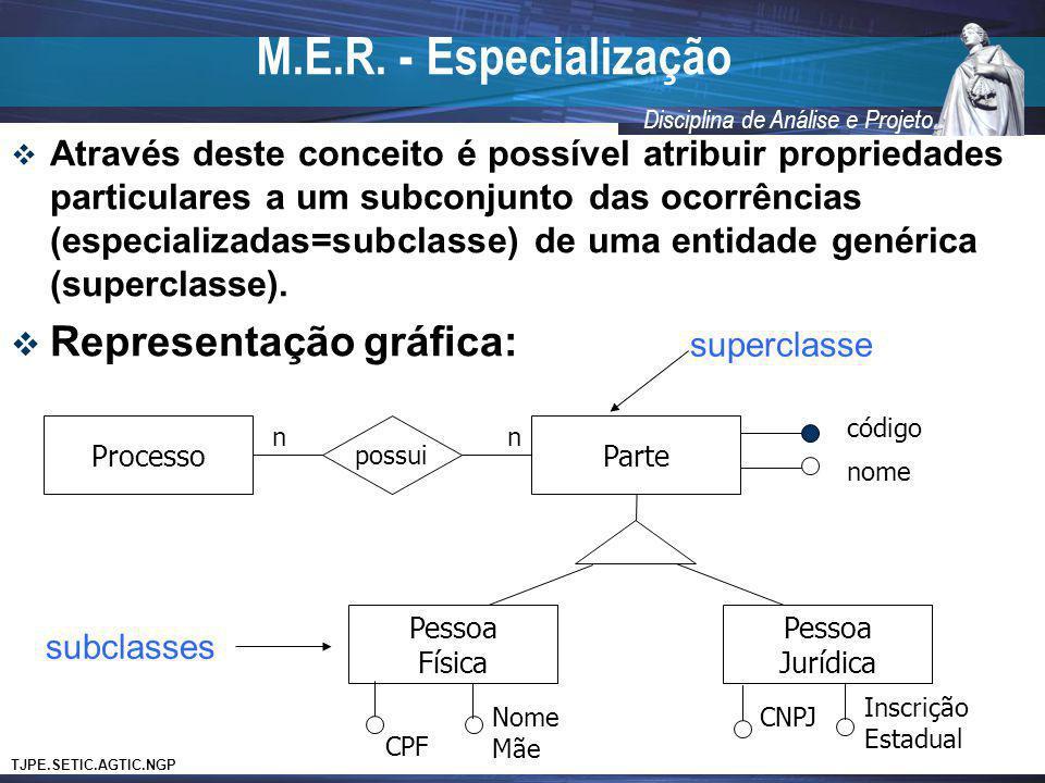 TJPE.SETIC.AGTIC.NGP Disciplina de Análise e Projeto M.E.R. - Especialização Através deste conceito é possível atribuir propriedades particulares a um