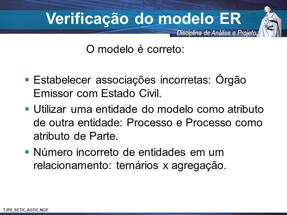TJPE.SETIC.AGTIC.NGP Disciplina de Análise e Projeto Verificação do modelo ER O modelo é correto: Estabelecer associações incorretas: Órgão Emissor co