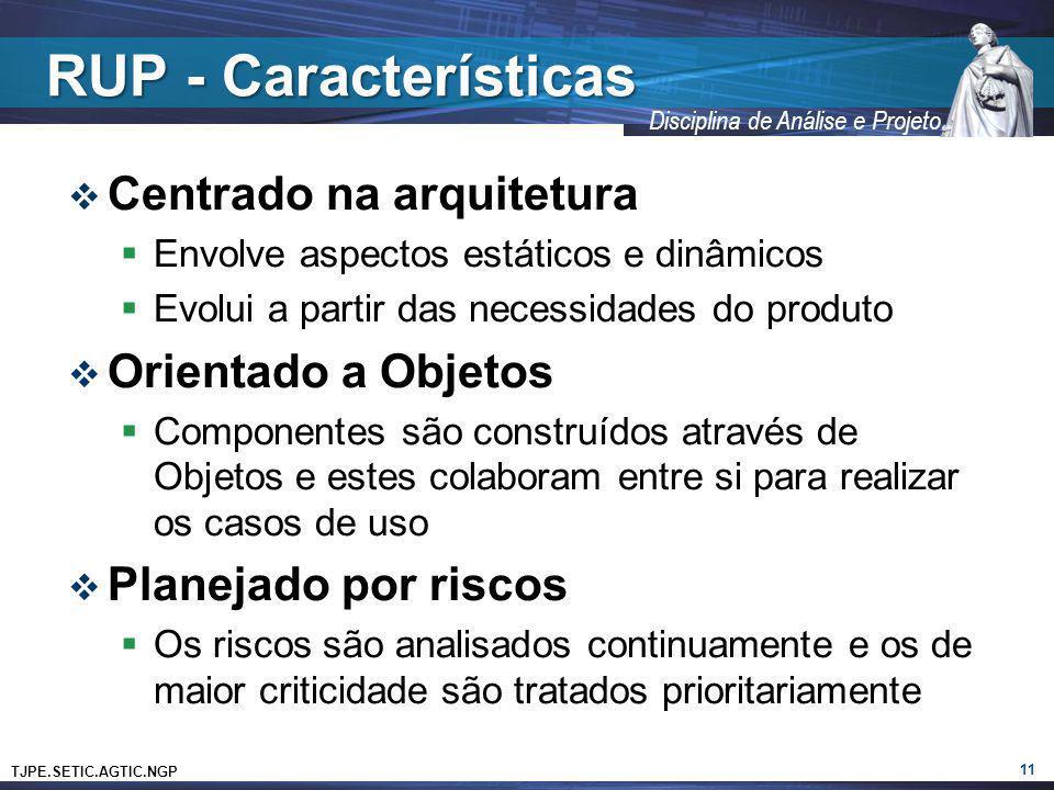 TJPE.SETIC.AGTIC.NGP Disciplina de Análise e Projeto RUP - Características Centrado na arquitetura Envolve aspectos estáticos e dinâmicos Evolui a par