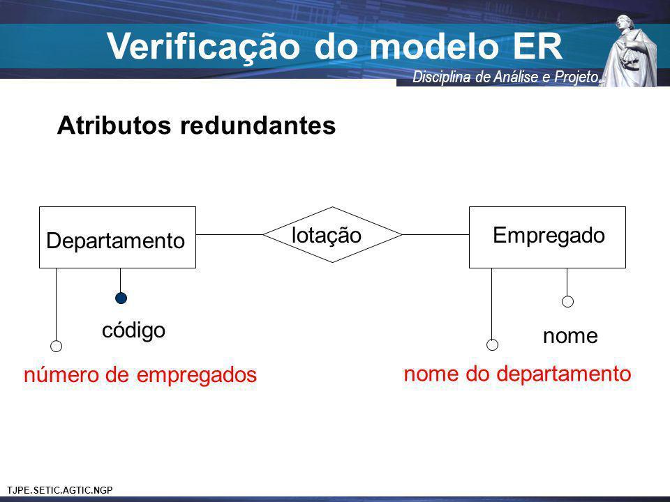 TJPE.SETIC.AGTIC.NGP Disciplina de Análise e Projeto Verificação do modelo ER Departamento lotaçãoEmpregado número de empregados nome do departamento