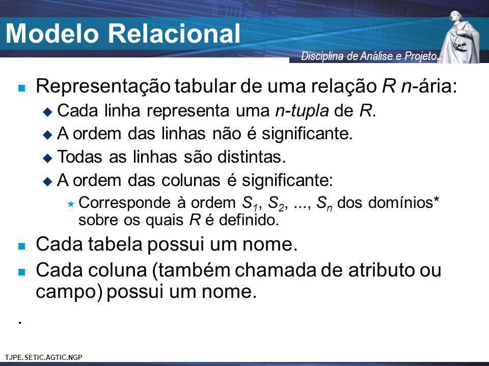 TJPE.SETIC.AGTIC.NGP Disciplina de Análise e Projeto Modelo Relacional Representação tabular de uma relação R n-ária: Cada linha representa uma n-tupl