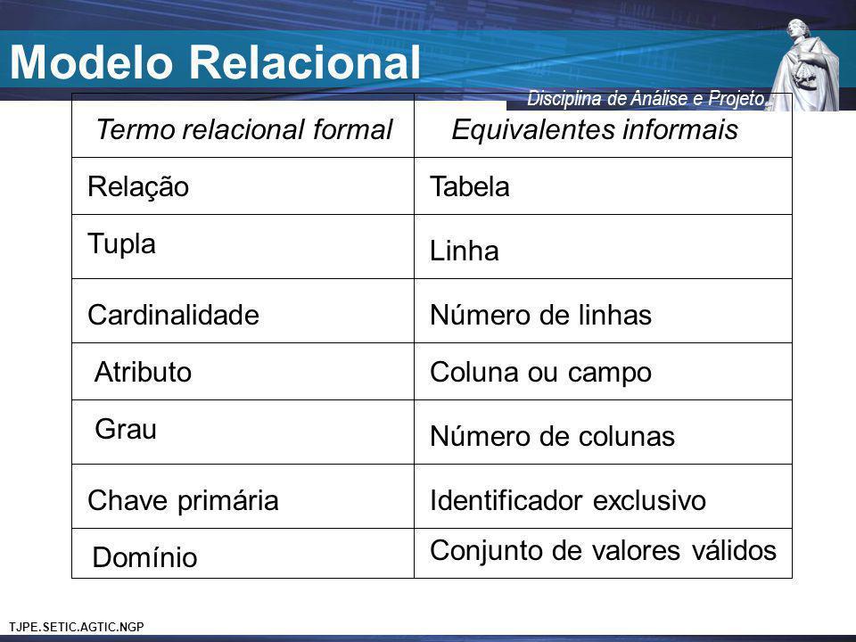 TJPE.SETIC.AGTIC.NGP Disciplina de Análise e Projeto Termo relacional formalEquivalentes informais RelaçãoTabela Tupla Linha CardinalidadeNúmero de li