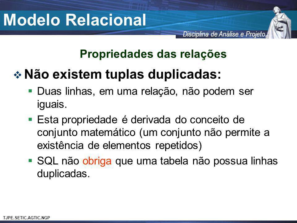 TJPE.SETIC.AGTIC.NGP Disciplina de Análise e Projeto Modelo Relacional Propriedades das relações Não existem tuplas duplicadas: Duas linhas, em uma re