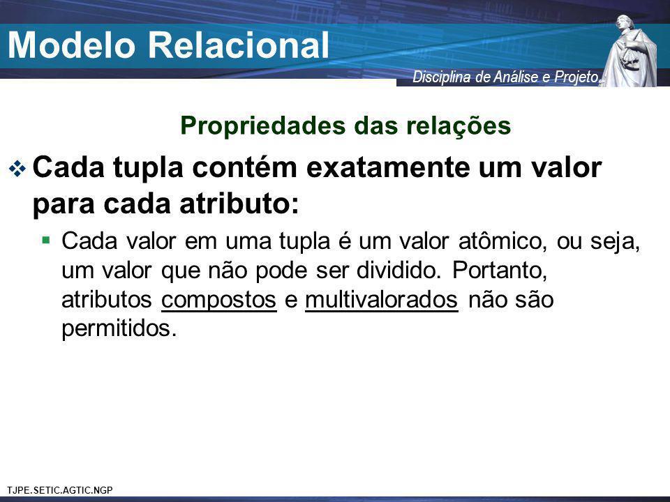 TJPE.SETIC.AGTIC.NGP Disciplina de Análise e Projeto Modelo Relacional Cada tupla contém exatamente um valor para cada atributo: Cada valor em uma tup