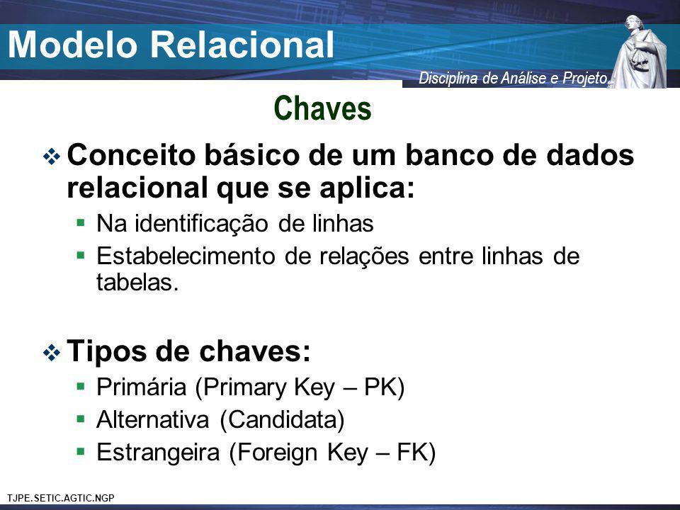 TJPE.SETIC.AGTIC.NGP Disciplina de Análise e Projeto Modelo Relacional Conceito básico de um banco de dados relacional que se aplica: Na identificação