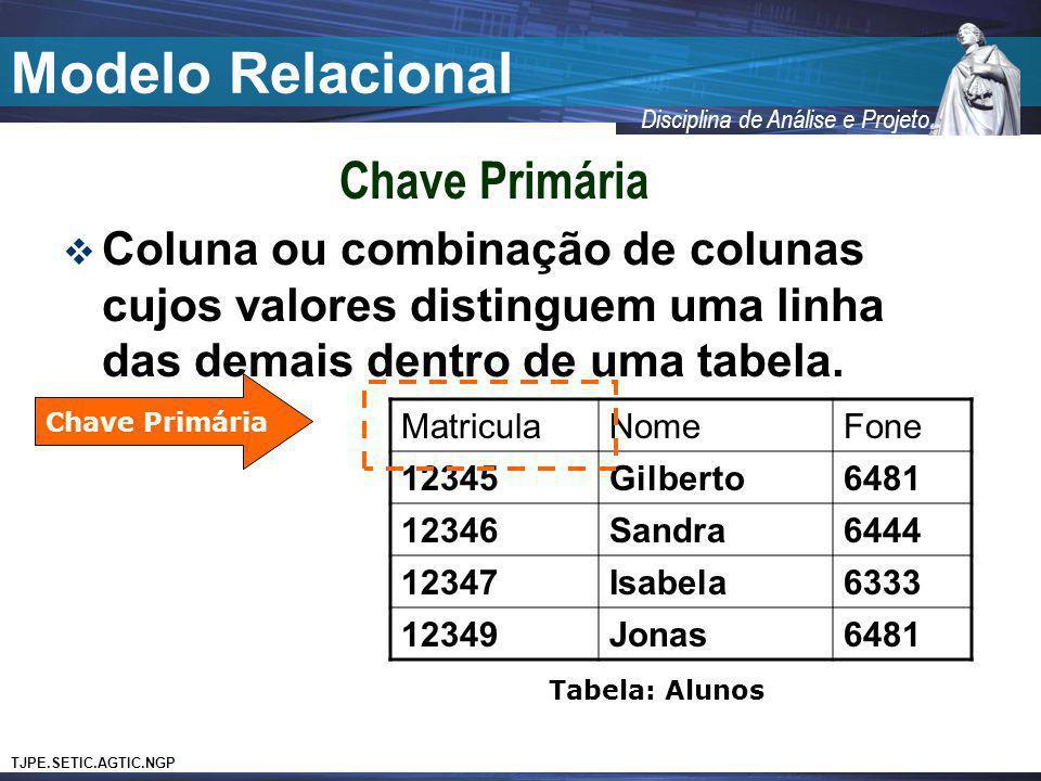 TJPE.SETIC.AGTIC.NGP Disciplina de Análise e Projeto Modelo Relacional Chave Primária Coluna ou combinação de colunas cujos valores distinguem uma lin